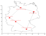 shortestPathPlot_completeWDland